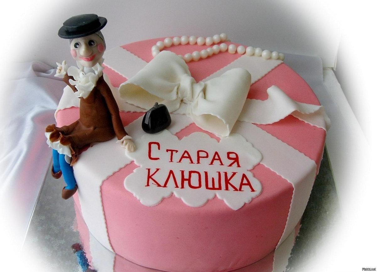 Картинки поздравление с днем рождения для мужчины теста
