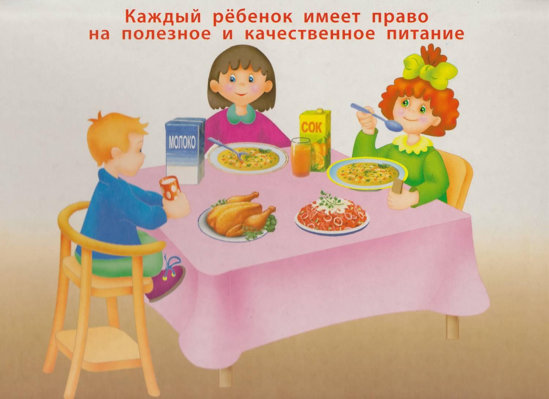 Рисунки по питанию в доу