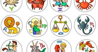 Рисунки для срисовки знаки зодиака (16 фото)