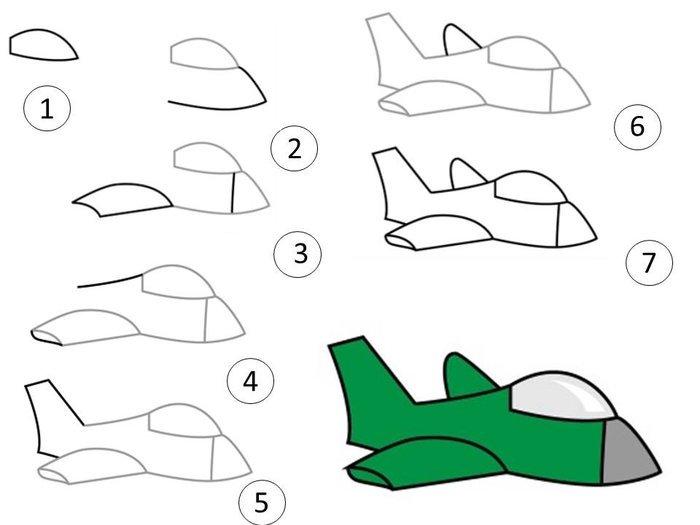 как нарисовать самолет картинки полеты совершаются