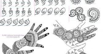 Легкие татуировки для срисовки ручкой для начинающих (33 фото)