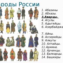 Картинки народы России (16 фото)