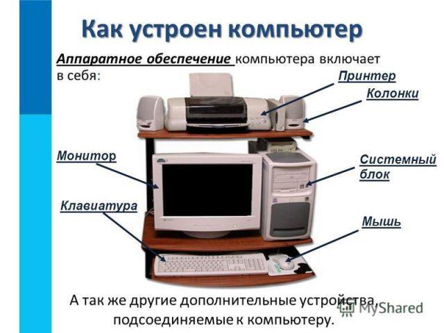 Системный блок компьютера Описание и стоимость