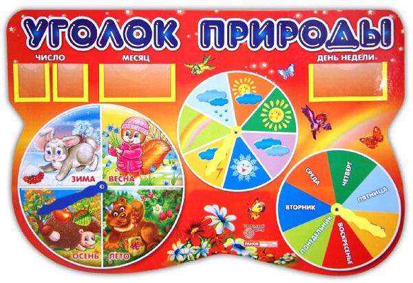 Картинки для детского сада оформления уголков в детском саду